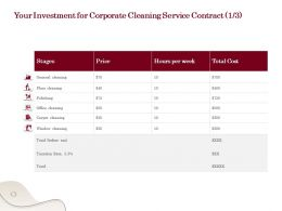 Your Investment For Corporate Cleaning Service Contract L1768 Ppt Powerpoint Images