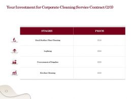Your Investment For Corporate Cleaning Service Contract L1769 Ppt Powerpoint Graphics