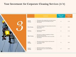 Your Investment For Corporate Cleaning Services Activities Ppt File Topics