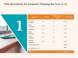 Your Investment For Corporate Cleaning Services Office Ppt Layouts