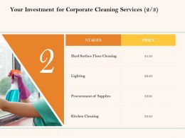 Your Investment For Corporate Cleaning Services Stages Ppt Powerpoint Outline