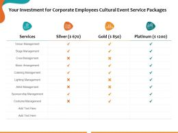 Your Investment For Corporate Employees Cultural Event Service Packages Ppt Presentation Slides