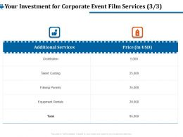 Your Investment For Corporate Event Film Services Casting Ppt Template