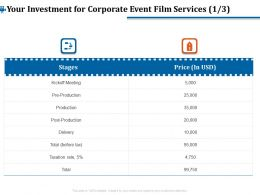 Your Investment For Corporate Event Film Services Production Ppt File Brochure