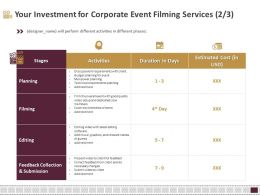 Your Investment For Corporate Event Filming Services Editing Ppt File Slides