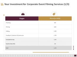 Your Investment For Corporate Event Filming Services Planning Ppt File Display
