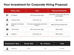 Your Investment For Corporate Hiring Proposal Ppt Powerpoint Presentation Images