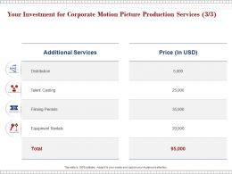Your Investment For Corporate Motion Picture Production Services Ppt Powerpoint Presentation Good
