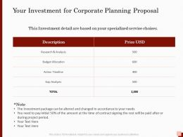 Your Investment For Corporate Planning Proposal Ppt Powerpoint Presentation Themes