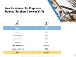 Your Investment For Corporate Training Sessions Services Analysis Ppt Demonstration