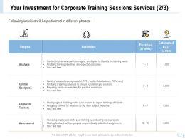 Your Investment For Corporate Training Sessions Services Assessment Ppt Clipart