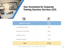 Your Investment For Corporate Training Sessions Services Solutions Ppt File Display
