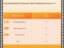 Your Investment For Corporate Video Production Services Marketing Ppt File Slides
