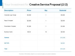 Your Investment For Creative Service Proposal Marketing Ppt Powerpoint Presentation File Information