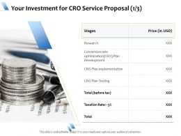 Your Investment For CRO Service Proposal L1736 Ppt Powerpoint Presentation Pictures