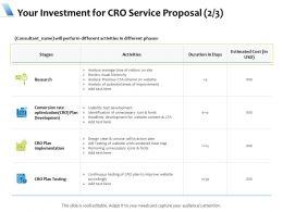 Your Investment For CRO Service Proposal L1737 Ppt Powerpoint Presentation Show