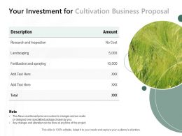 Your Investment For Cultivation Business Proposal Ppt Powerpoint Presentation Layouts