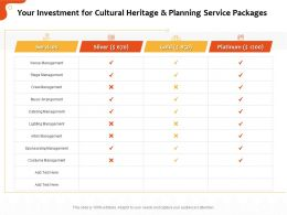 Your Investment For Cultural Heritage And Planning Service Packages Ppt File Elements