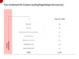 Your Investment For Custom Landing Page Design Services Planning Ppt Model