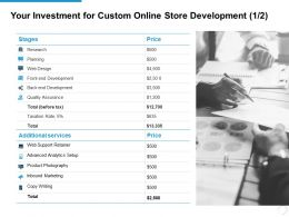 Your Investment For Custom Online Store Development Quality Ppt Powerpoint