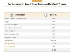 Your Investment For Custom Theme Development For Shopify Proposal Ppt Icons