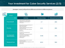 Your Investment For Cyber Security Services Activities Ppt Powerpoint Slides