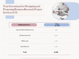 Your Investment For Designing And Proposing Business Research Project Services L1613 Ppt Skill