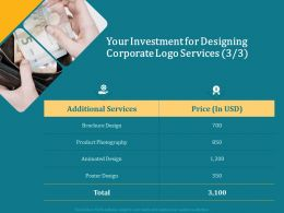 Your Investment For Designing Corporate Logo Services L1688 Ppt Powerpoint Slide