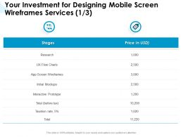 Your Investment For Designing Mobile Screen Wireframes Services L1760 Ppt Example File