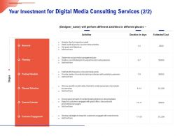 Your Investment For Digital Media Consulting Services Research Ppt Demonstration