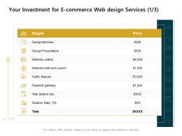 Your Investment For E Commerce Web Design Services Payment Gateway Ppt Powerpoint Presentation Styles