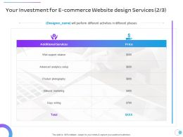 Your Investment For E Commerce Website Design Services Marketing Ppt Gallery Designs