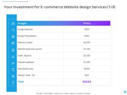 Your Investment For E Commerce Website Design Services Ppt Powerpoint Presentation Slides