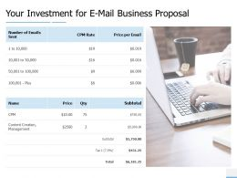 Your Investment For E Mail Business Proposal Technology Ppt Powerpoint Slides