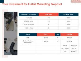 Your Investment For E Mail Marketing Proposal Ppt Powerpoint Samples