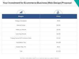 Your Investment For Ecommerce Business Web Design Proposal Ppt Powerpoint Presentation Show Portfolio