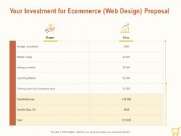 Your Investment For Ecommerce Web Design Proposal Ppt Powerpoint Slides Deck