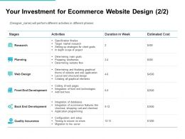 Your Investment For Ecommerce Website Design Cost Ppt Powerpoint