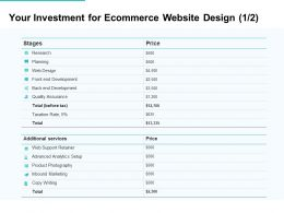 Your Investment For Ecommerce Website Design Quality Ppt Powerpoint