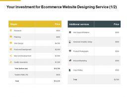 Your Investment For Ecommerce Website Designing Service Ppt Slides