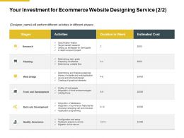 Your Investment For Ecommerce Website Designing Service Presentation Slides