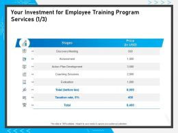 Your Investment For Employee Training Program Services Assessment Ppt Icon Inspiration
