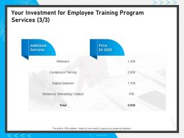 Your Investment For Employee Training Program Services Compliance Training Ppt Presentation Deck
