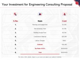 Your Investment For Engineering Consulting Proposal Ppt Powerpoint Presentation Slides Picture