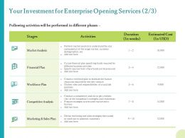 Your Investment For Enterprise Opening Services Ppt Powerpoint Icon Graphics