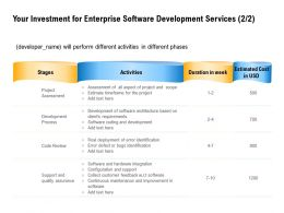 Your Investment For Enterprise Software Development Services Improvement Software Ppt Presentation Styles