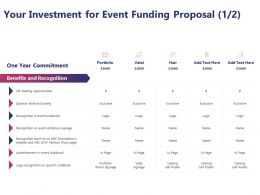 Your Investment For Event Funding Proposal L1454 Ppt Powerpoint Inspiration Outfit