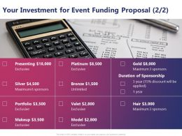 Your Investment For Event Funding Proposal Ppt Powerpoint Presentation Ideas Files