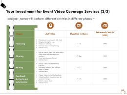 Your Investment For Event Video Coverage Services Editing Ppt Powerpoint Presentation File