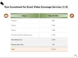 Your Investment For Event Video Coverage Services Planning Ppt Powerpoint Presentation File Display
